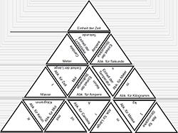 Physik Trimino SI-Einheiten