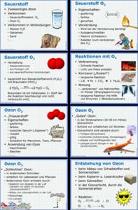 Sauerstoff und Ozon