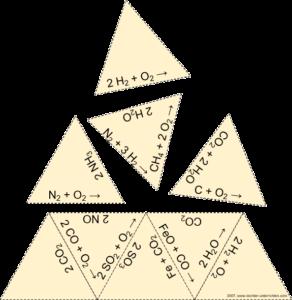 Trimino Reaktionsgleichungen