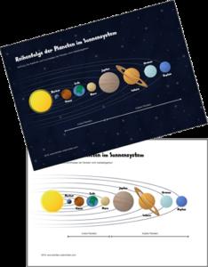 Planeten im Sonnensystem