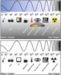 Leichter Unterrichten - Materialien für den Unterricht (Physik ...