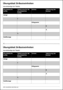 Übungsblatt SI-Basiseinheiten
