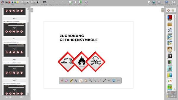 Gefahrensymbole interaktive Whiteboard