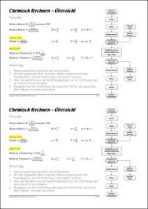 Chemisch Rechnen