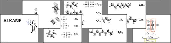 Chemieunterricht mit Openboard