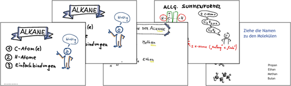Organische Chemie mit Openboard