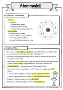 Atommodell Handout