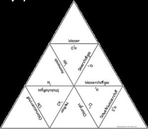 Chemie Trimino Atombindung